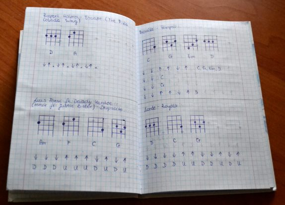 Graph Paper And The Ukulele It Seems Like Such A Simple Idea But